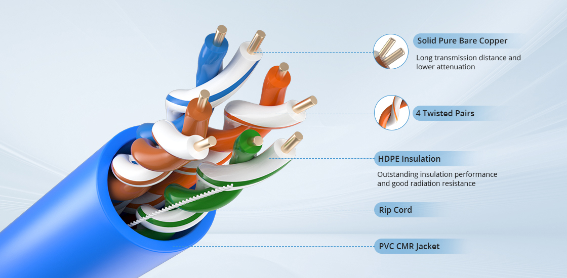 Cat5e Bulk Ethernet Cables Innovative Craftsmanship for Maximum Performance and Security