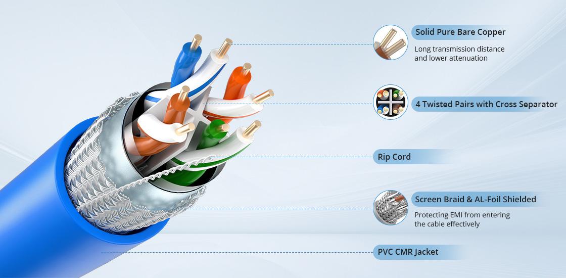 Bobinas de cable de red cat6 Artesanía innovadora para el máximo rendimiento y estabilidad