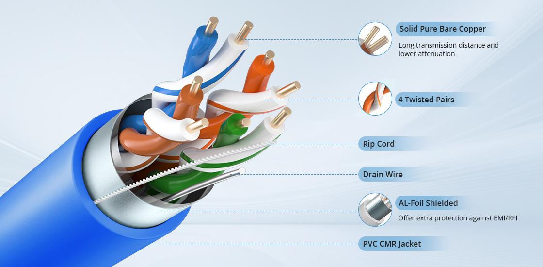Bobinas de cable de red cat5e Artesanía innovadora para el máximo rendimiento y estabilidad