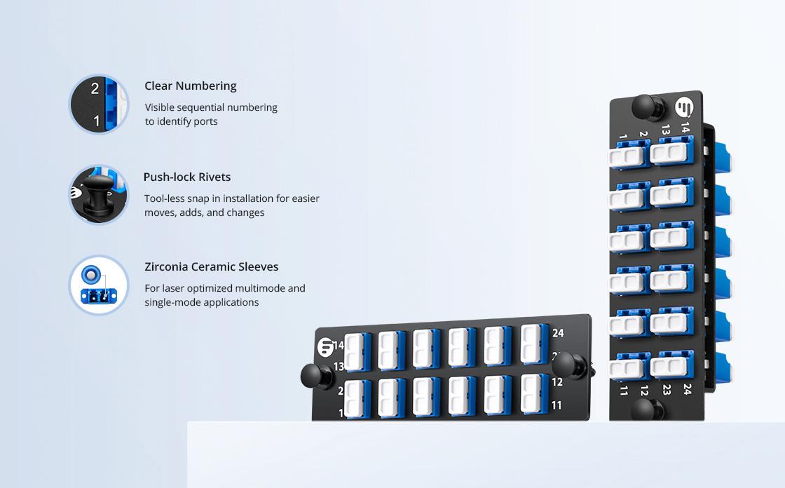 Paneles de Adaptadores Panel de adaptadores de alta densidad