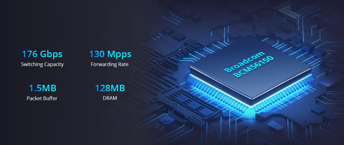 Switches 1G/10G Chip de conmutación BCM56150