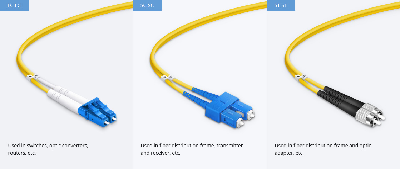 OS2 9/125 Single Mode Duplex Various Fiber Optic Connector Options