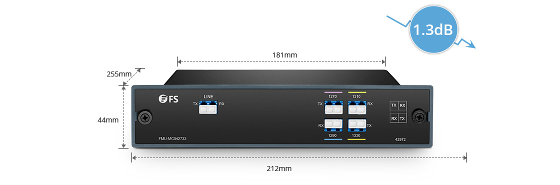 CWDM Mux Demux Low Insertion Loss Mux/Demux 4 Channels over Dual Fiber