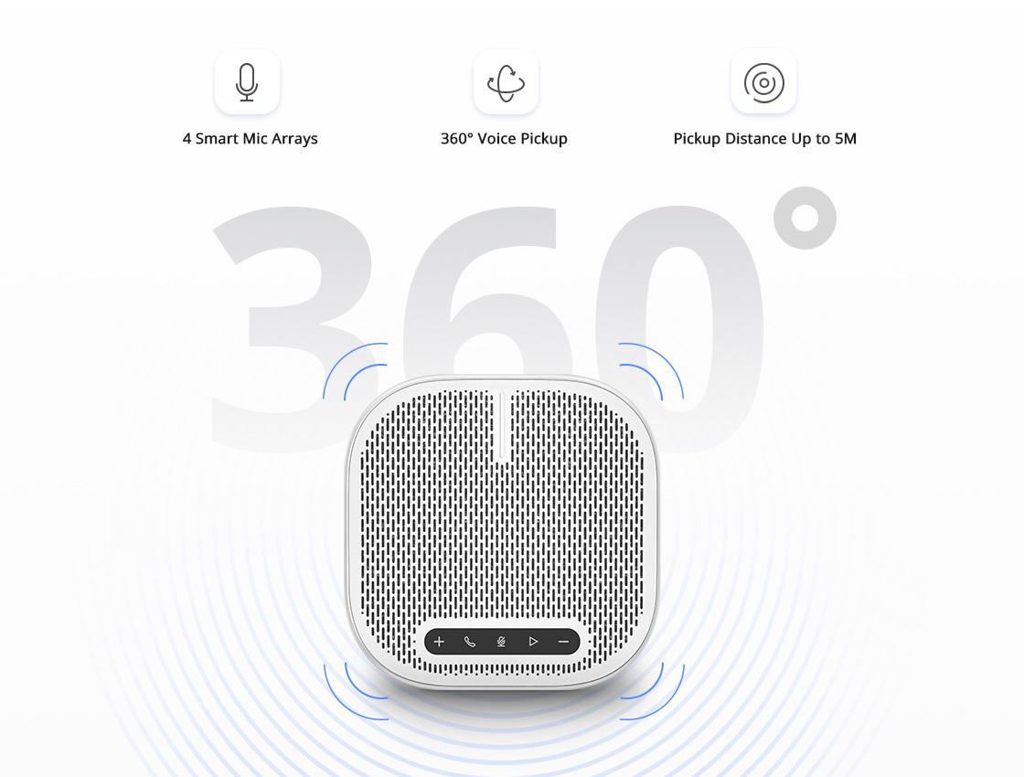 Micrófono para videoconferencia Matriz de cuatro micrófonos omnidireccionales recogen la voz desde cualquier ángulo