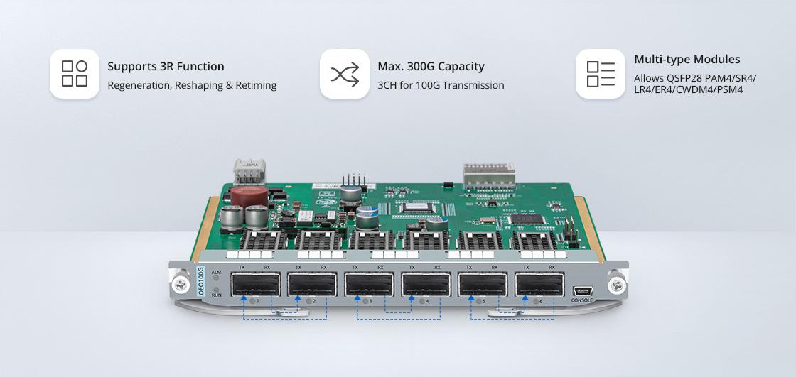 Transpondedor (OEO) 10G/25G/100G Rentable transpondedor 100G QSFP28 para enlaces de 100G