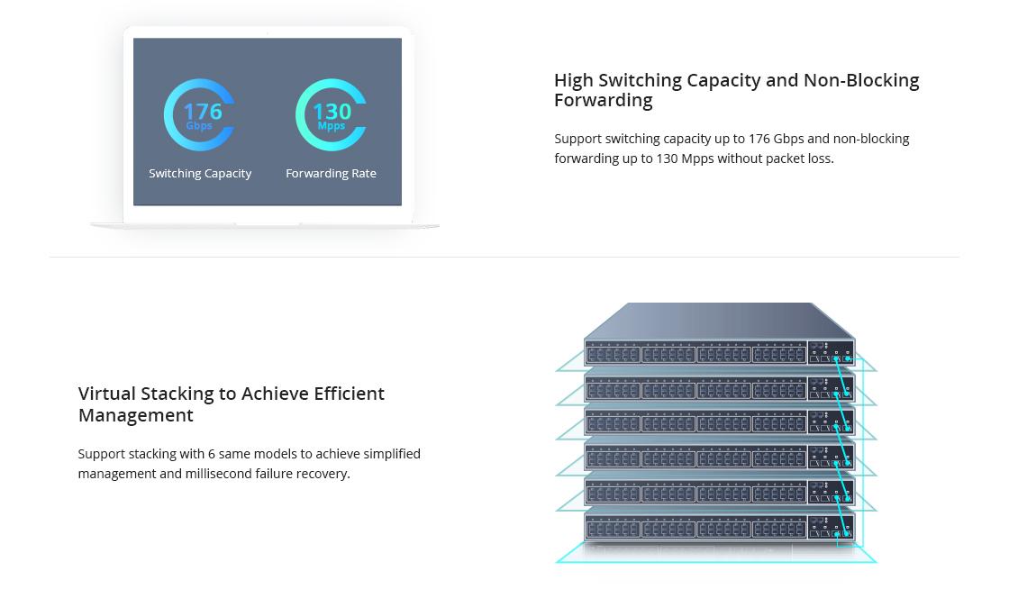 Switches 1G/10G Apilamiento físico de 6 unidades