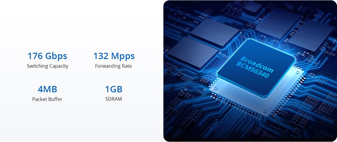 Switches 1G/10G Chip de conmutación Broadcom Helix4 BCM56340