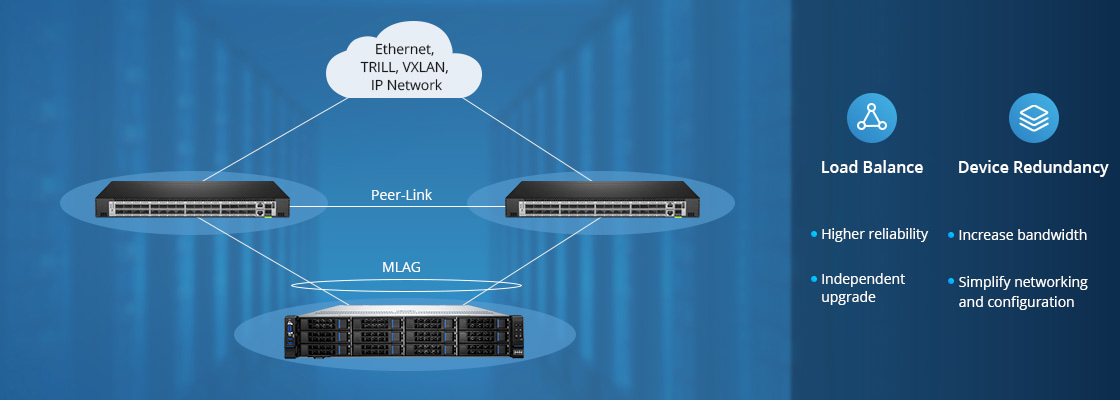 100G Switches MLAG Realizes High Availability