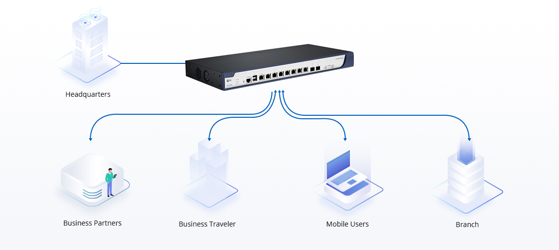 Gateway Gigabit Multi-WAN Security Gateway with Visualized VPN