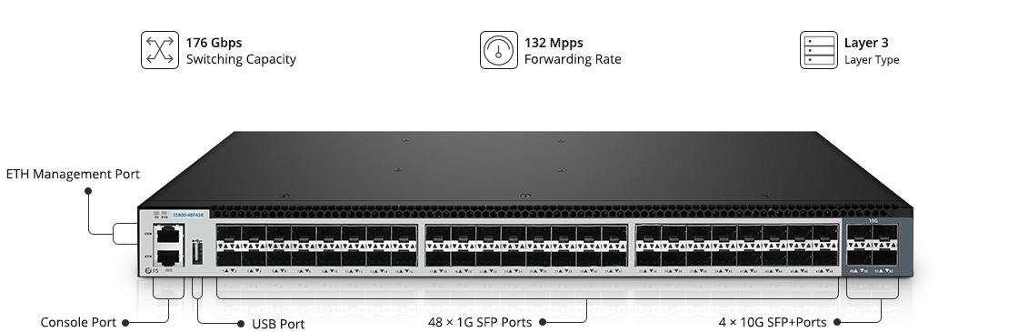 1G/10G Switches Gigabit LAN Access Switch with 10G Uplinks