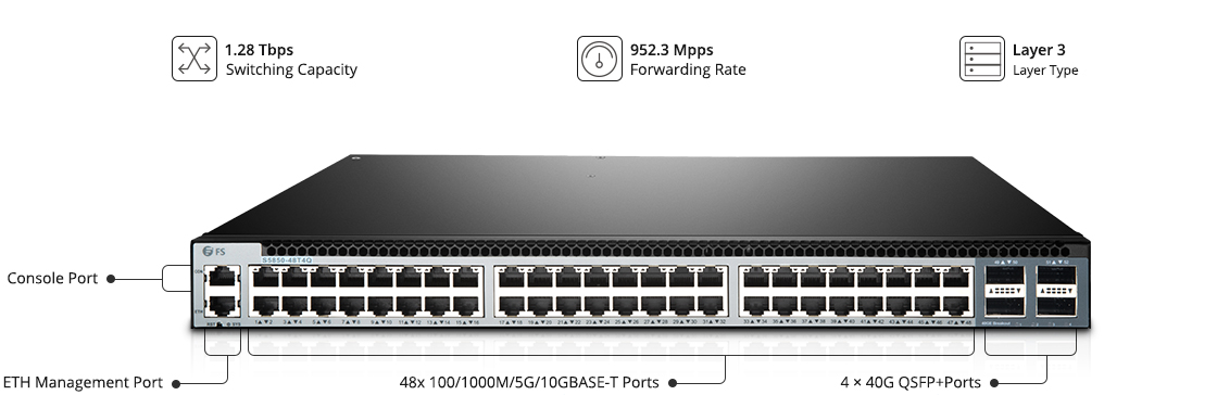 1G/10G Switches 10G LAN Core and Aggregation Switch with 40G Uplinks