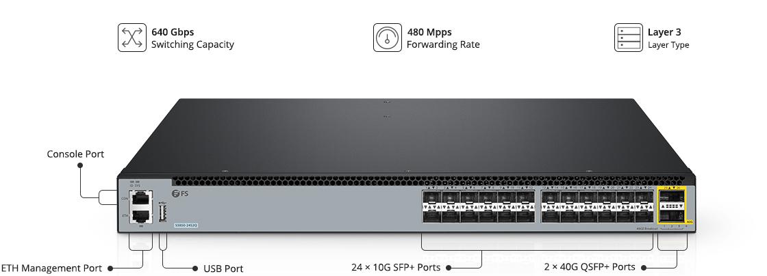 Switches 1G/10G Switch LAN de core y agregación de 10G con enlaces ascendentes de 40G