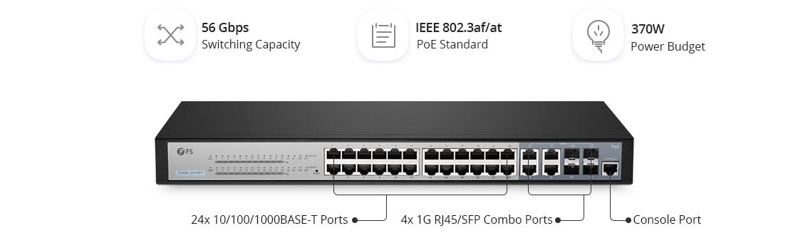 Switches 1G/10G Configuración del puerto Gigabit