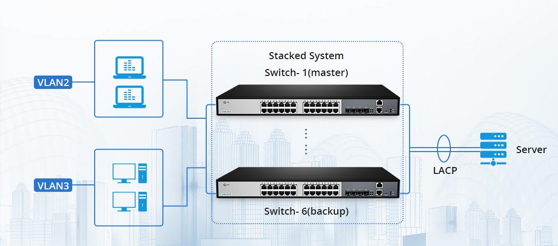 Switches 1G/10G Crea una red redundante mediante apilamiento, LACP y VLAN