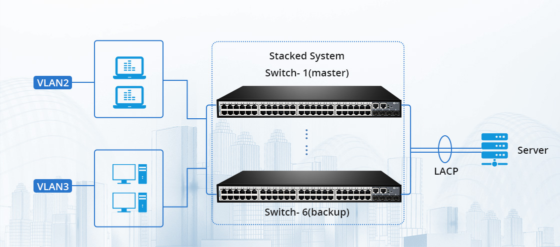1G/10G Switches Build a Redundant Network by Stacking, LACP, and VLAN