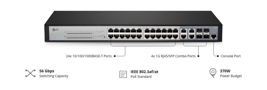 1G/10G Switches Gigabit-Port-Konfiguration