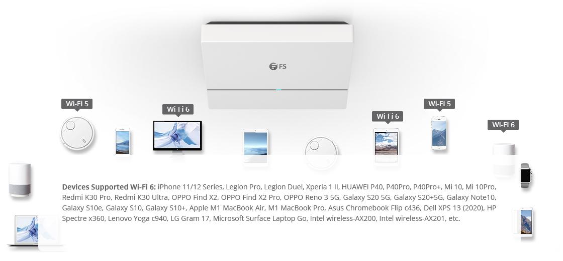 Wireless AP Hervorragender zukunftssicherer Access Point