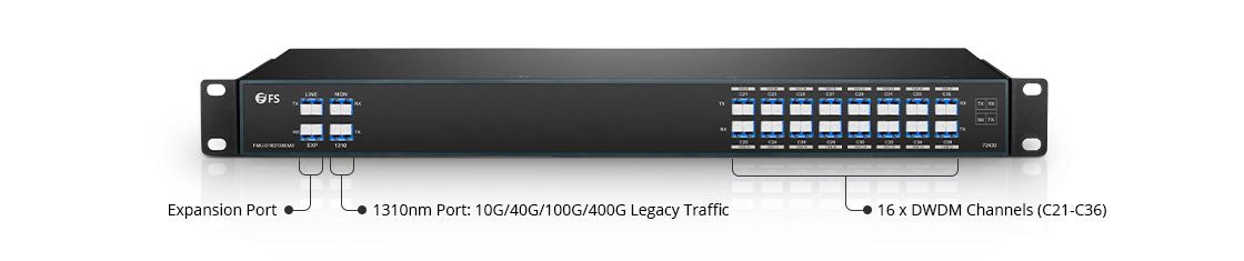 DWDM Mux Demux Diversified Ports for 16 Channels DWDM Mux Demux
