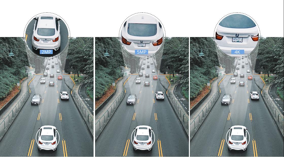 Cámaras CCTV 4K ultra HD resolución
