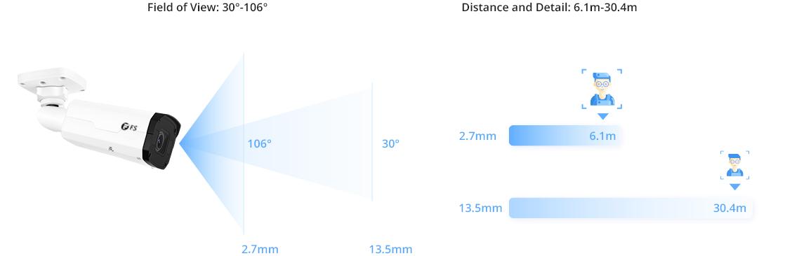 Network Cameras Motorized Varifocal Lens for Easy Monitoring