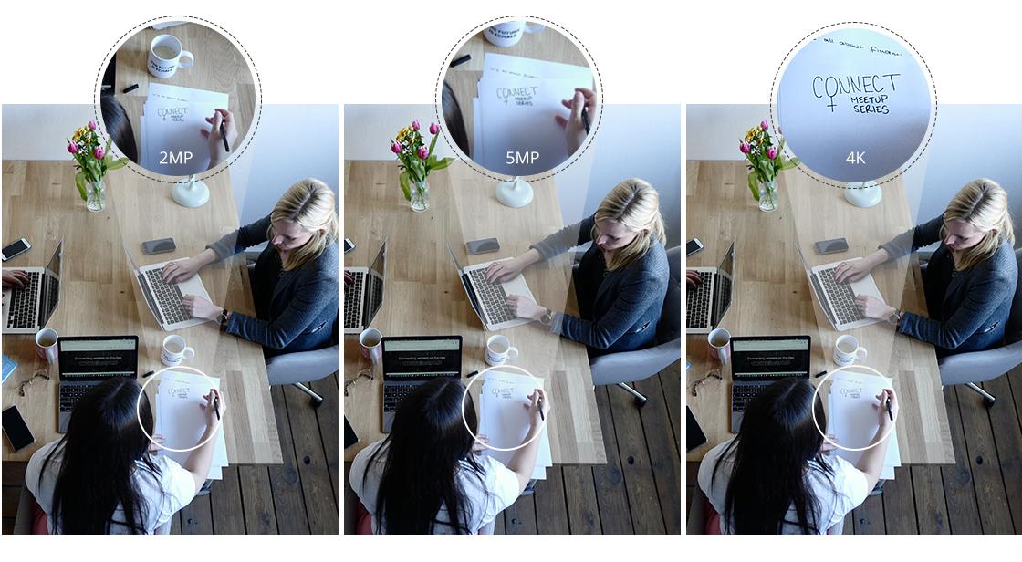 Network Cameras 4K Ultra HD Resolution