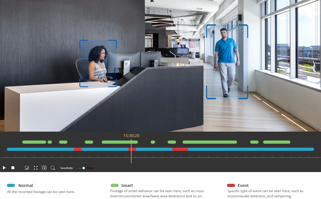 Network Video Recorders (NVRs) Efficient Playback and Smart Search