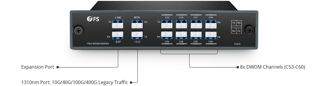 DWDM Mux Demux Diversified Ports for 8 Channels DWDM Mux Demux