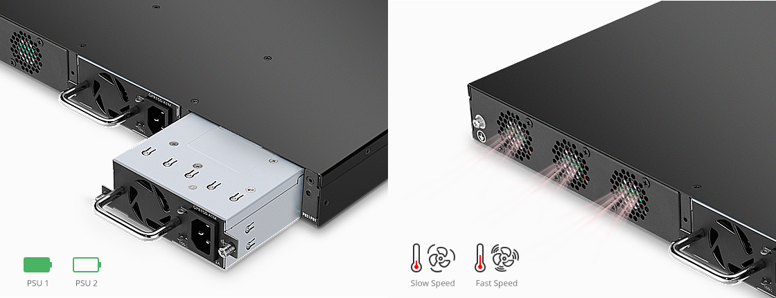 1G/10G Switches 1+1 Hot-Swappable Power Supplies and 2+1 Redundant Fans