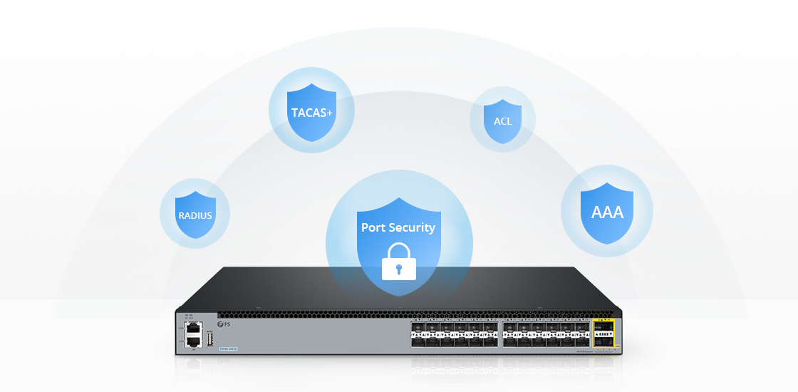 1G/10G Switches Comprehensive Security Policy Protects from Network Threats