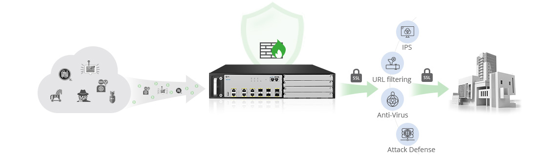 Firewalls Comprehensive Threat Detection and Prevention System