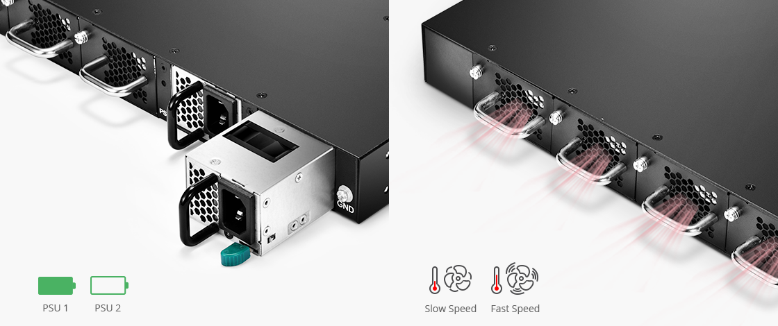 1G/10G Switches 1+1 Hot-Swappable Power Supplies and 3+1 Redundant Fans