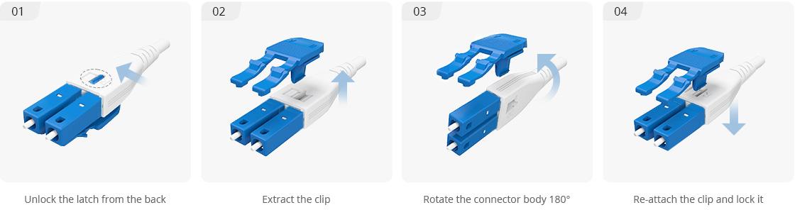 Uniboot Fibre Cables Flexible and Futureproof Cable Assemblies