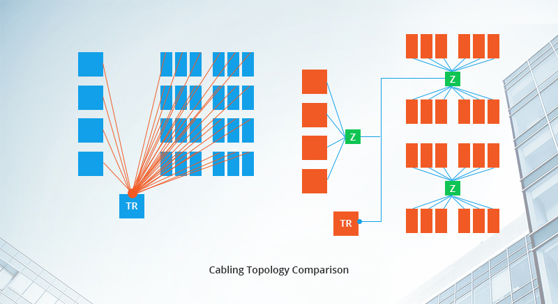 Cabling Topology Comparsion