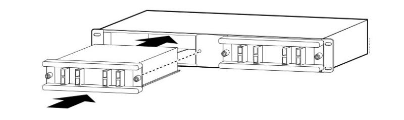Système Mux Demux CWDM-7