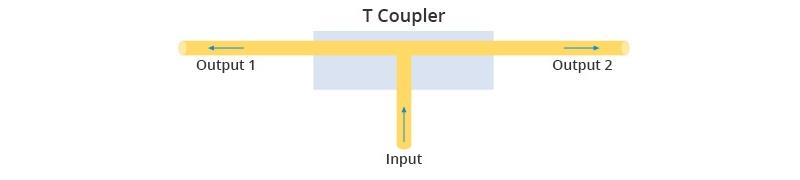 T coupler
