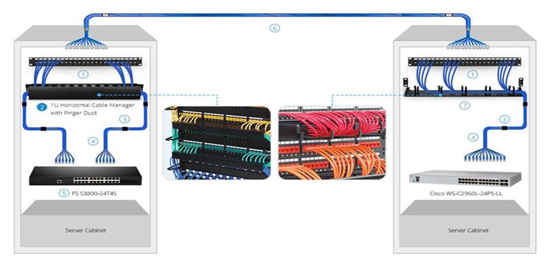 Cat5e网络跳线的解决方案