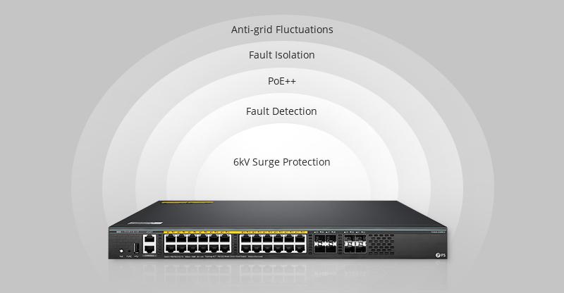 FS S5860-24XB-U PoE Switch Product Hightlights