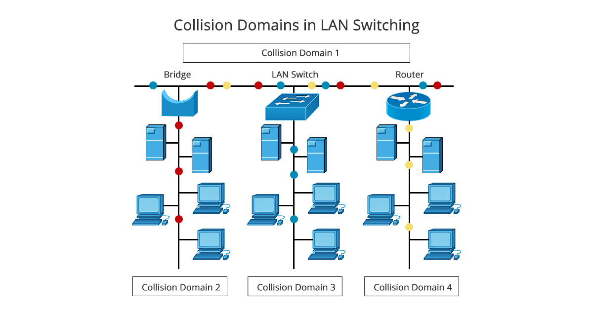 lan-switching.jpg
