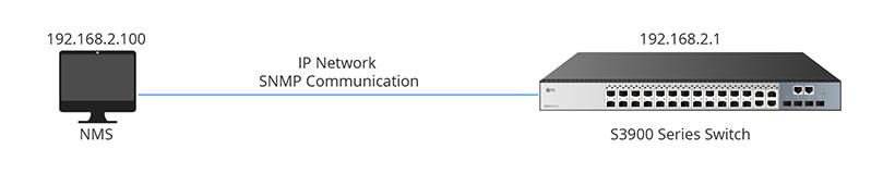 SNMP Application.jpg