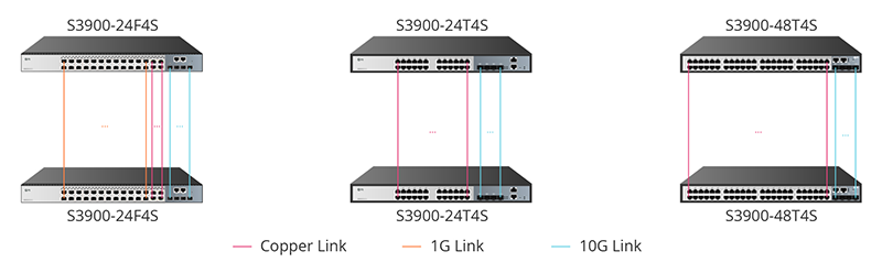 FS S3900 Switch Hardware Connection Guide.png