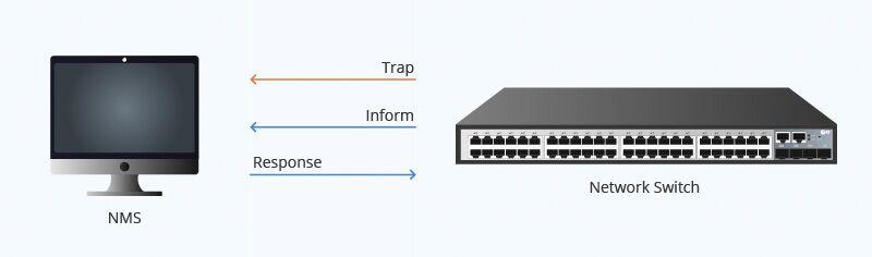 SNMP figure3.jpg