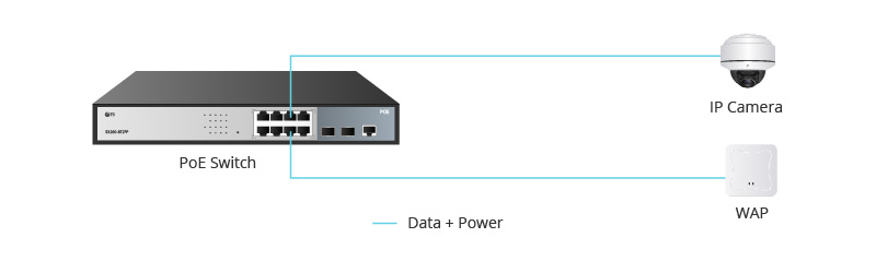 1-PoE switch application.jpg