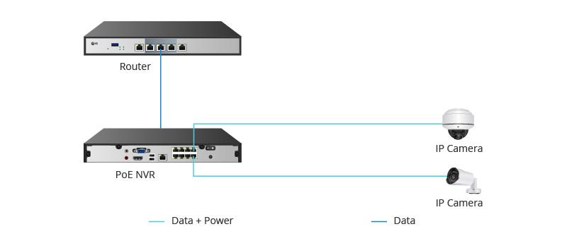3-PoE NVR application.jpg
