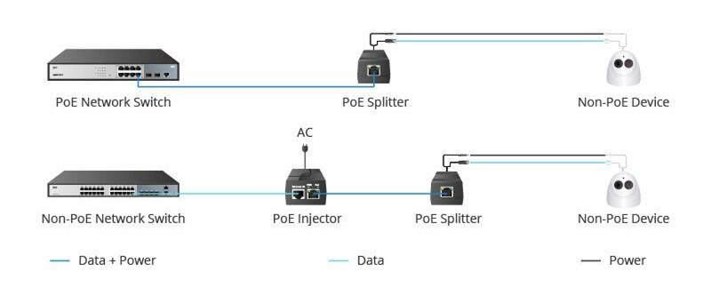 5-POE splitter application.jpg