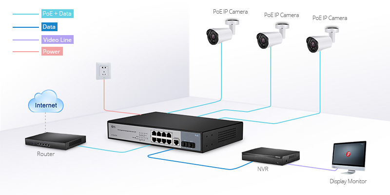 How to Install IP Surveillance Cameras for Home Security.jpg