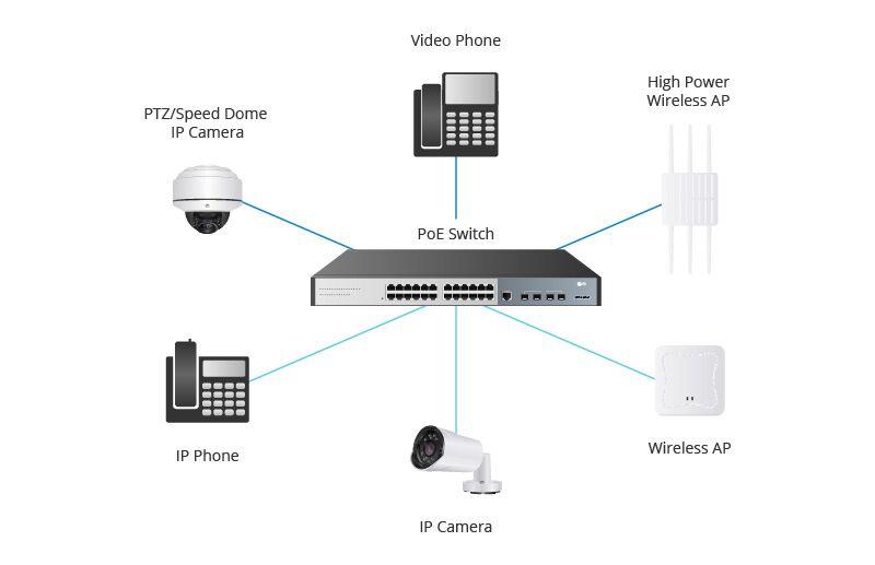 1-Power over Ethernet application.jpg