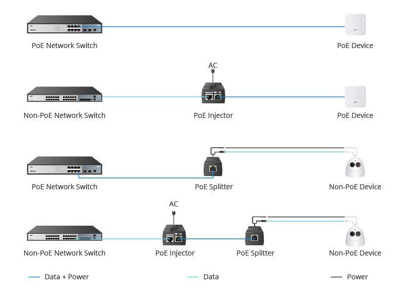 4-Add PoE in Networks.jpg