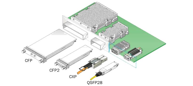 CFP vs QSFP28.png