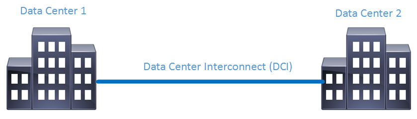 data center interconnect.png