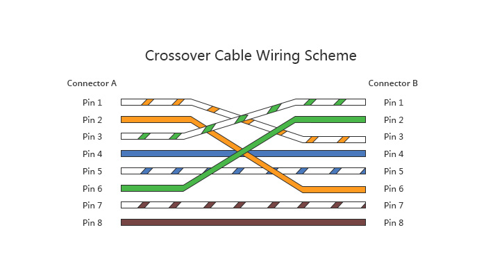 cross-cable-wiring-scheme.jpg